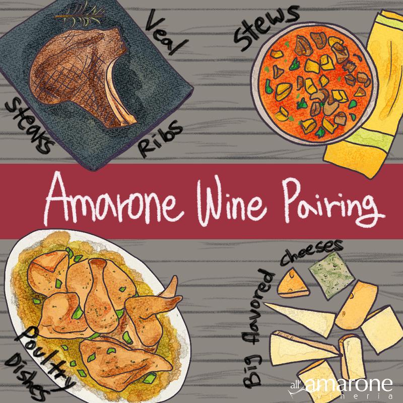 Amarone Food Pairing